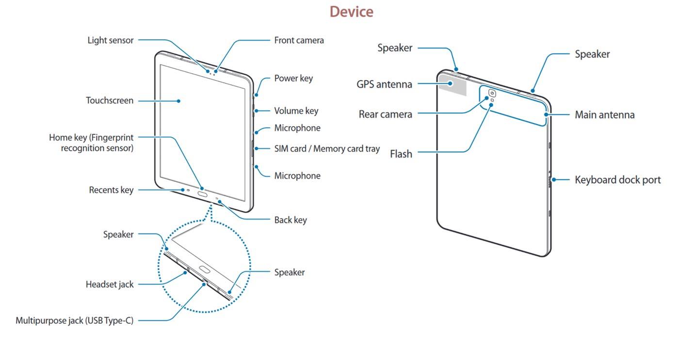 Así será la Samsung Galaxy Tab S3 que se presentará el día 26