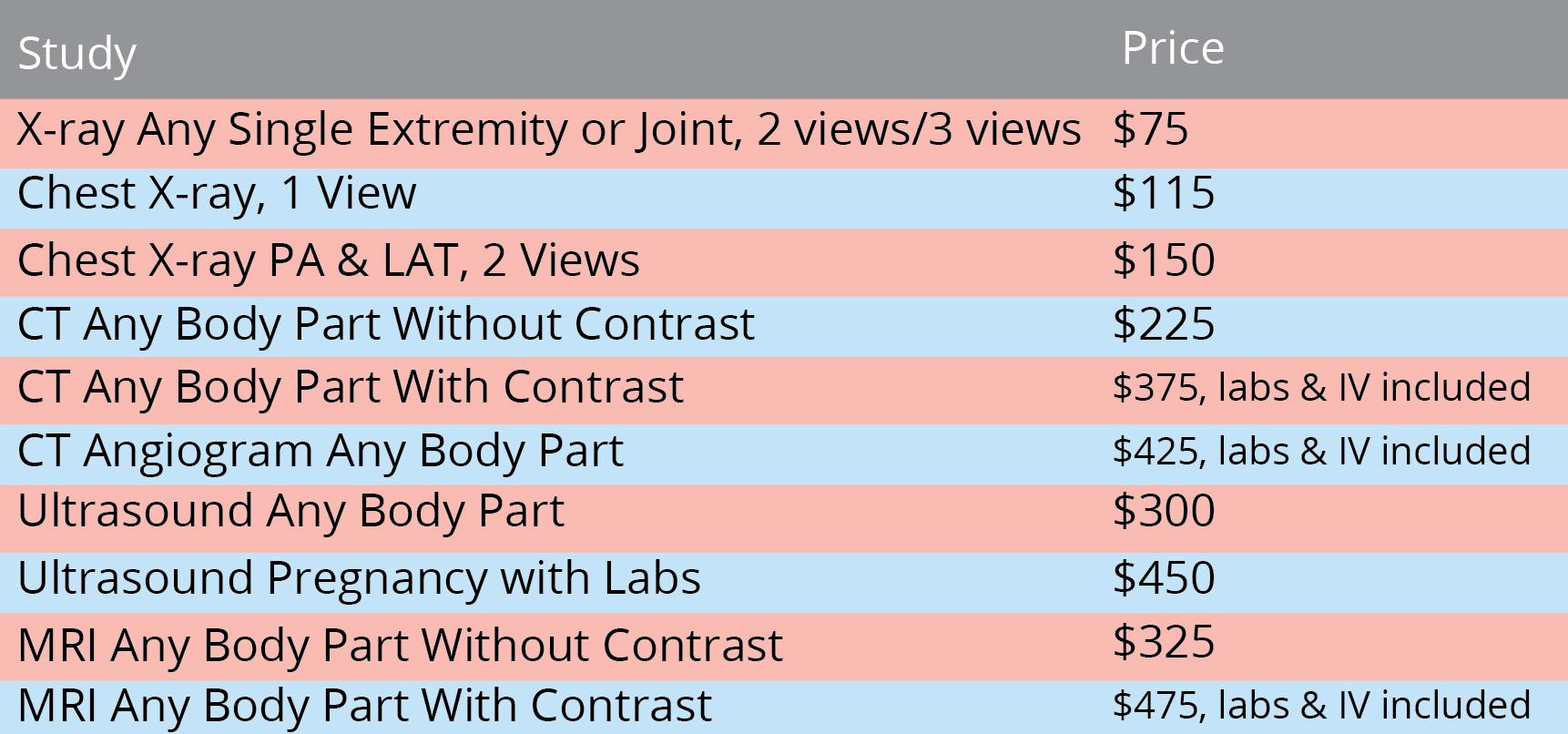 Cash List_Final_study