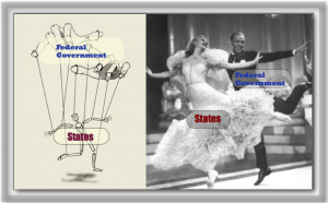 Federal Funding Tap Dance: Are States Puppets Or Partners?