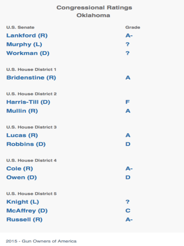 GOA Publishes its 2016 Congressional Rating