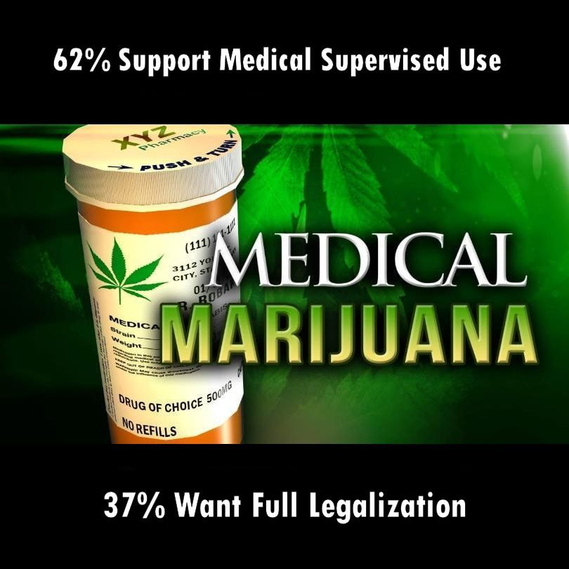 Sooner Politics:  New Poll Reports 62% Support For Medical Cannabis  In Oklahoma