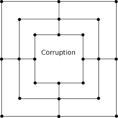 R3publicans:  Connecting the Corruption Dots