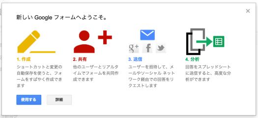 Google フォームでできること。1.作成。2.共有。3.送信。4.分析。
