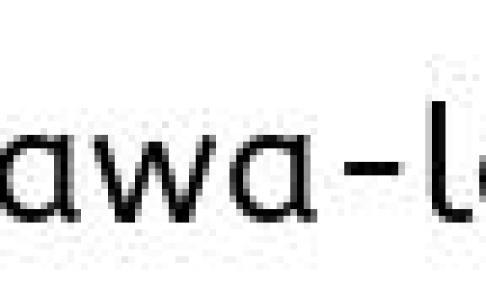 大阪 観光 グルメ ランキング