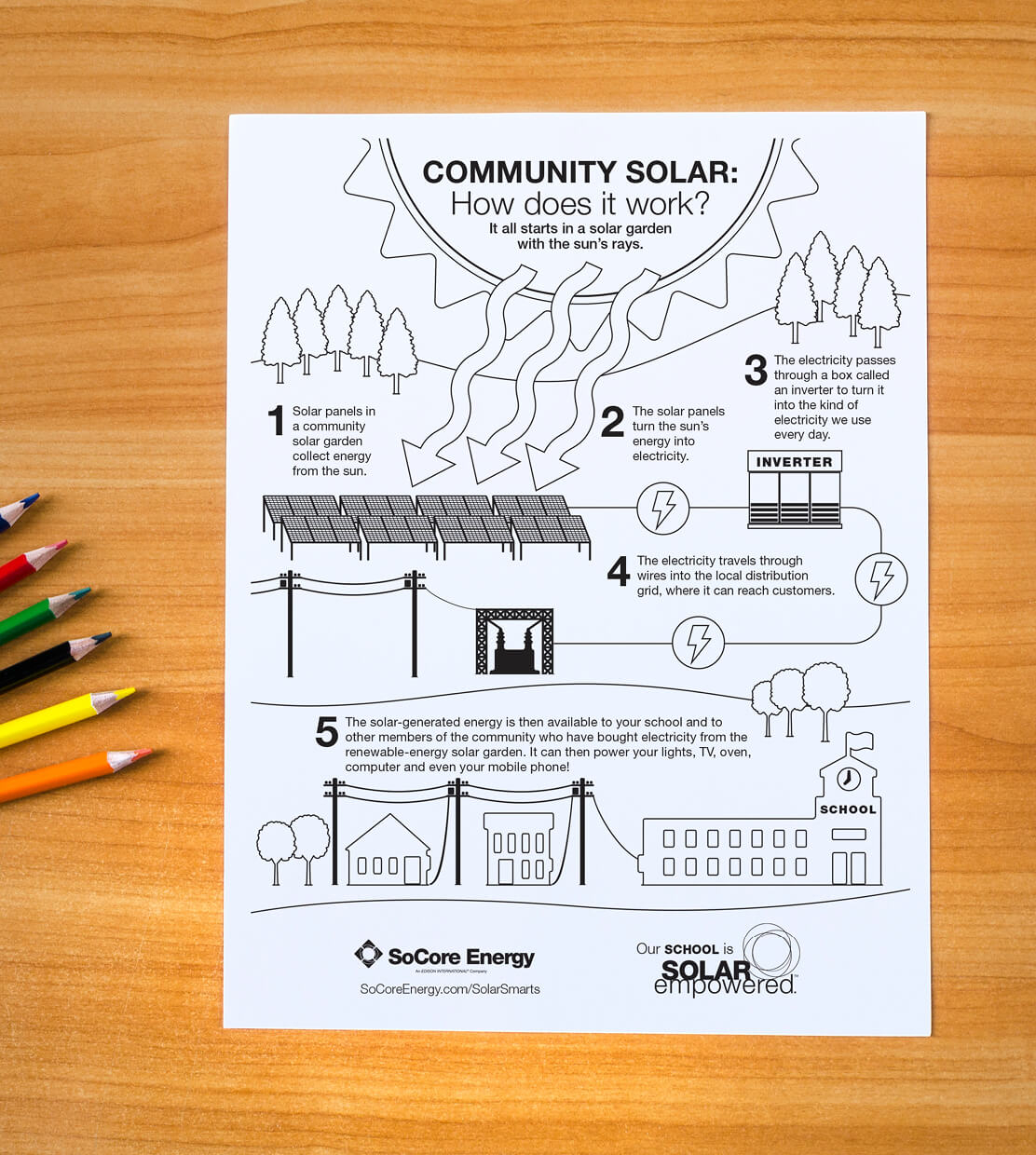 Solar Energy Coloring Pages To Print