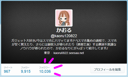 twitter10000.png