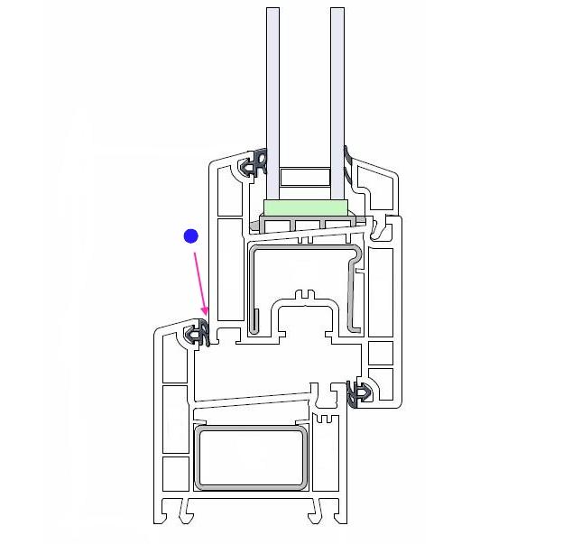 Схема комбинации рама-створка окна Рехау