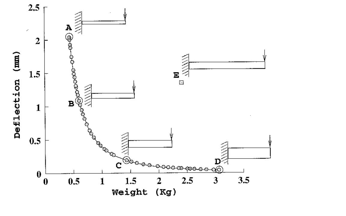 NSGA-II explained! - analytics lab @ OU