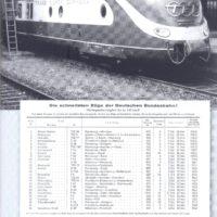 Najszybsze pociągi DB