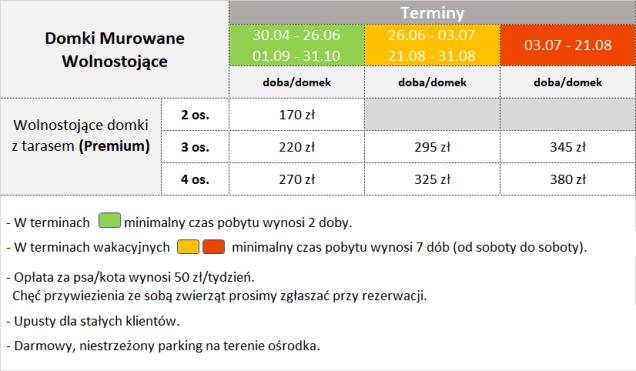Domki Premium