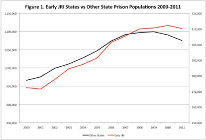 JRI-Other-Prison-Pop