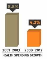 Graph 1 (HC Blog) - crop