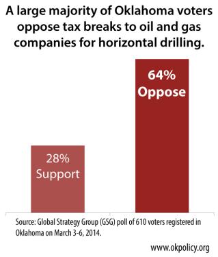 2014-poll-breaks
