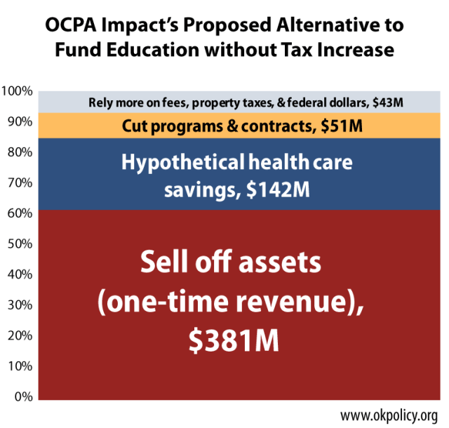 OCPA-alternative