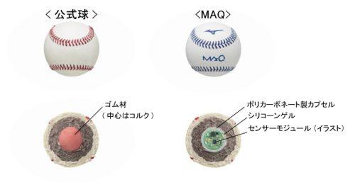 「MAQ」の仕組み・機能