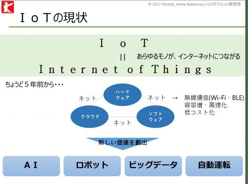 IoTの現状