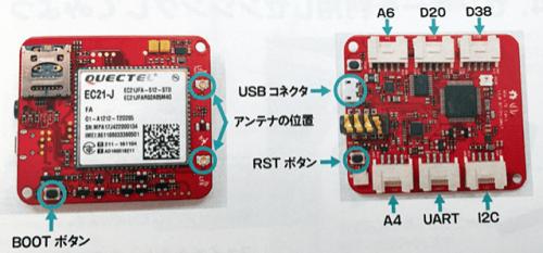 USB 電源・アンテナ・ Grove コネクタピンの番号(引用:github_SORACOM Handson)