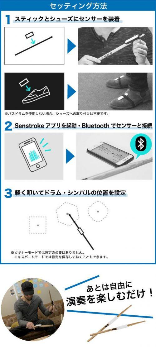 セッティング方法(引用:Makuakeページ)