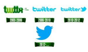 twitter 300x176 - Sosyal Medya Uygulamaları Hakkında