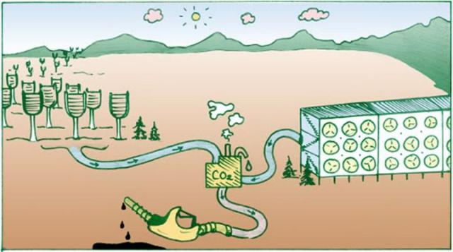 abdli united havayollari karbon emisyonlarini direkt hava yakalama yontemiyle azaltacak 1 DCyPPuNb - ABD'li United Havayolları, karbon emisyonlarını direkt hava yakalama yöntemiyle azaltacak