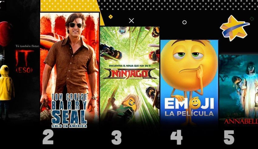 Top 5 Cinex al 2 de Octubre - It Stephen King