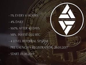 Global Crypto Bot