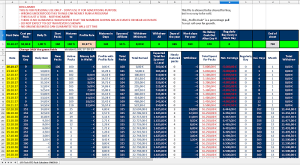 USI-Tech inofficial BTC-Package Excel Spreadsheet