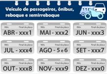 Veículos Taxa custa R$ 90,20 para todo tipo de veículo e com mais R$ 11 o motorista recebe o documento em casa