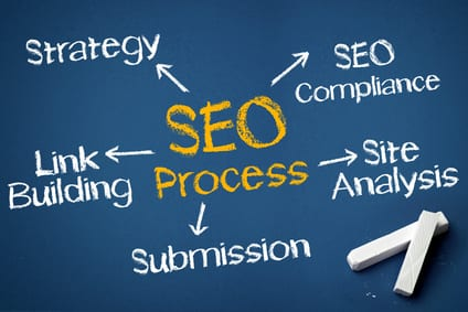 What Happens When You Stop SEO Services?, ola moana marketing, social media consulting san diego, jeton prince, hotel social media san diego, san diego hotel social media marketing, san diego social media marketing, san diego animated video creation, san diego social media, social media marketing san diego, social media san diego, san diego real estate photos, san diego seo services, san diego real estate photography, san diego real estate photographer, san diego website design, san diego website designer, san diego marketing firms, hotel social media marketing, seo san diego, san diego seo, san diego video production, san diego wordpress websites, wordpress website san diego, wordpress websites san diego, san diego wordpress website