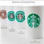 """""""Starbucks"""" mokestinis sandoris Olandijoje gali būti neteisėtas"""