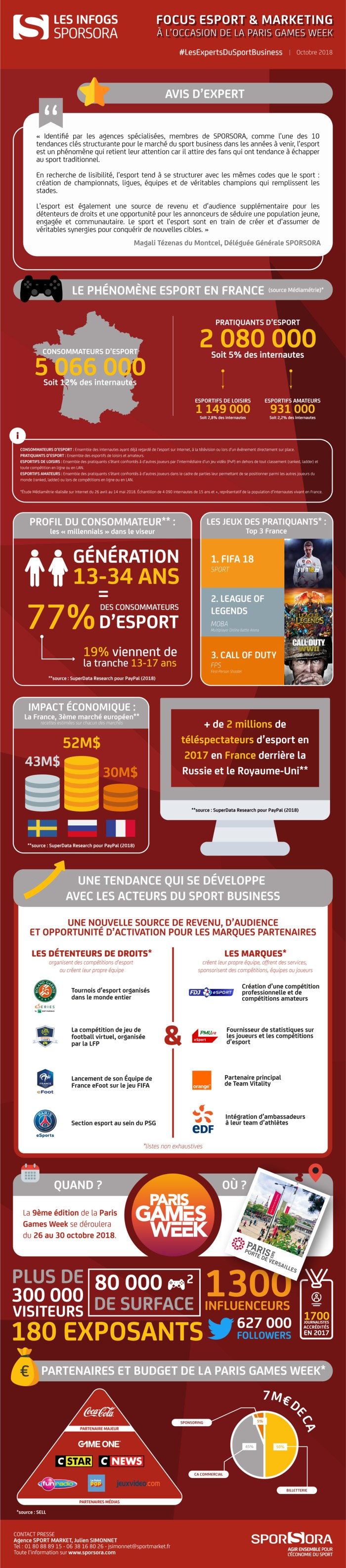 Les Infogs Sporsora - esport et marketing - Oct 2018.jpg