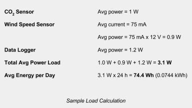 Sample Load Calc