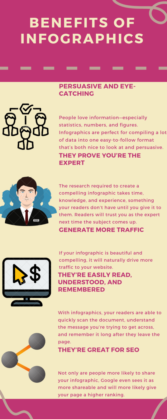 Copy of Benefits of infographics
