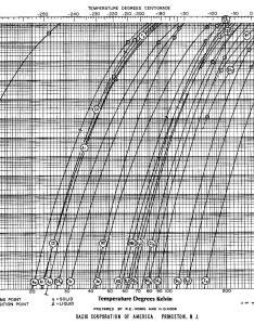 Vapor pressure of the elements also vacuum history  technology rh oldallister
