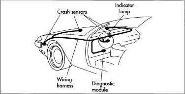 Airbag production process and market info
