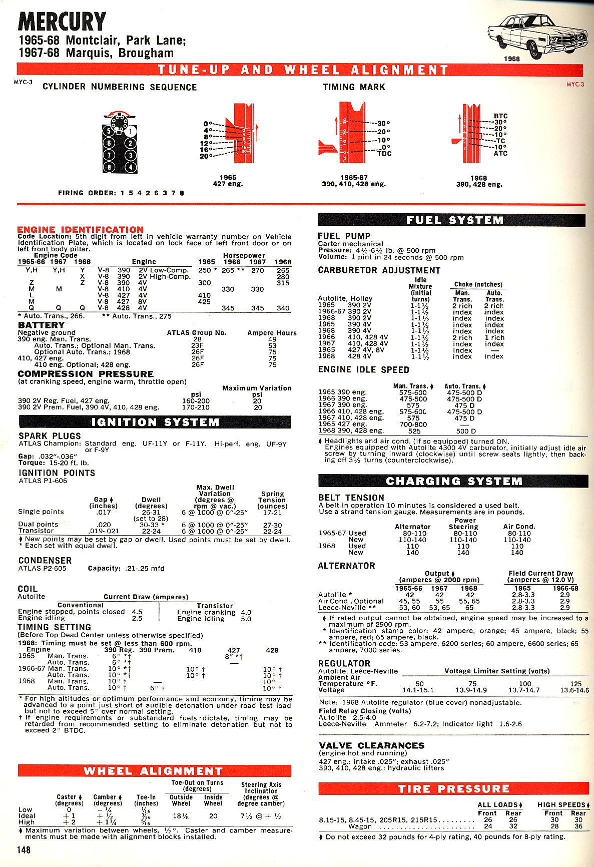 hight resolution of 1964 mercury montclair wiring diagram 1964 mercury