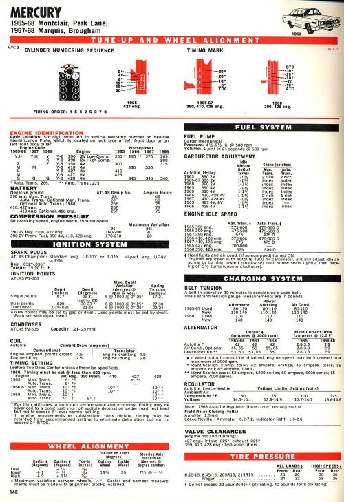 small resolution of 1964 mercury montclair wiring diagram 1964 mercury