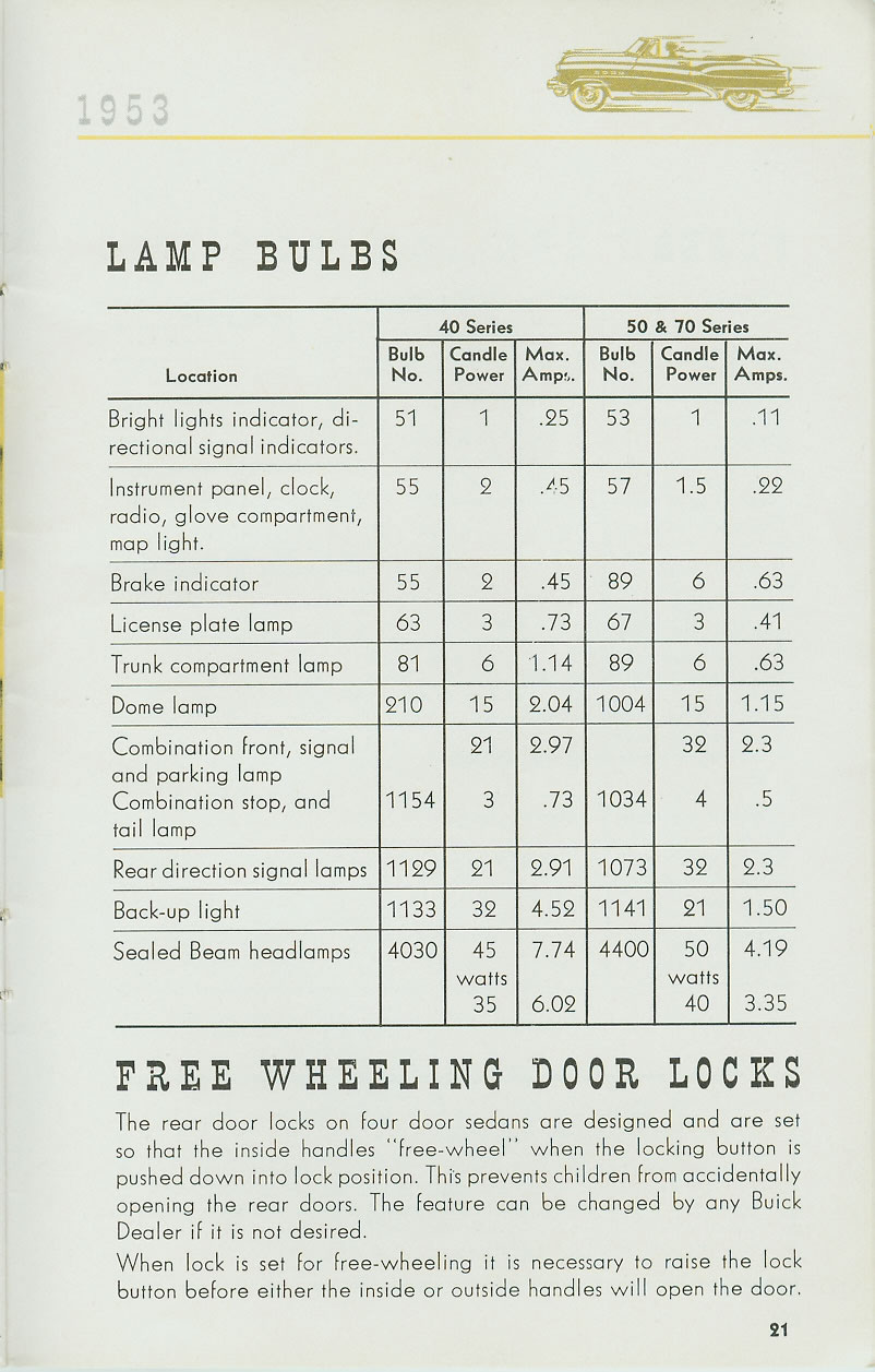 1953 Buick Owner's Manual / 21.jpg