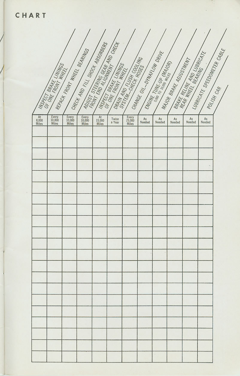 1953 Buick Owner's Manual / 31.jpg