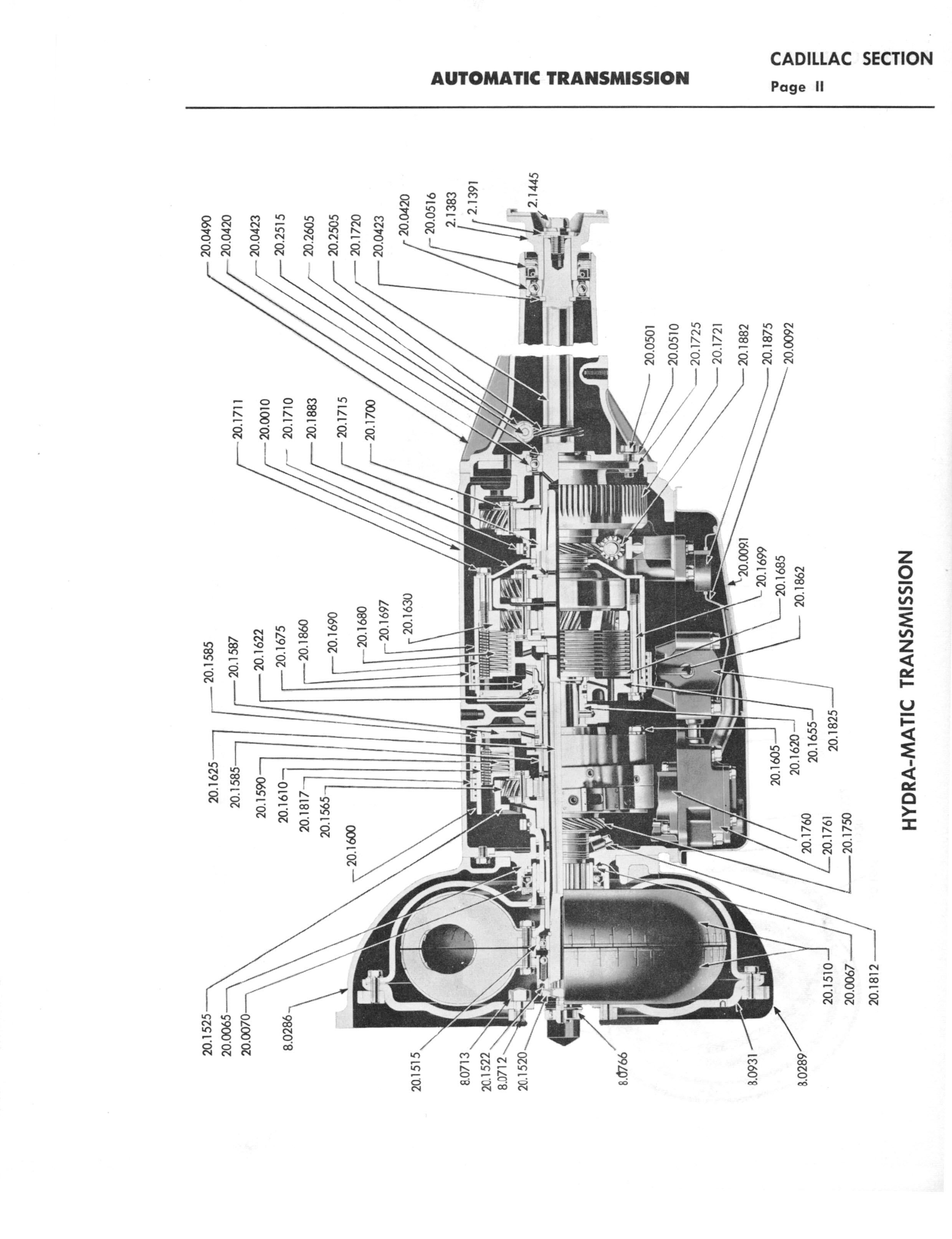 A-3010 Automatic Transmission Parts Catalog: Hydra-Matic