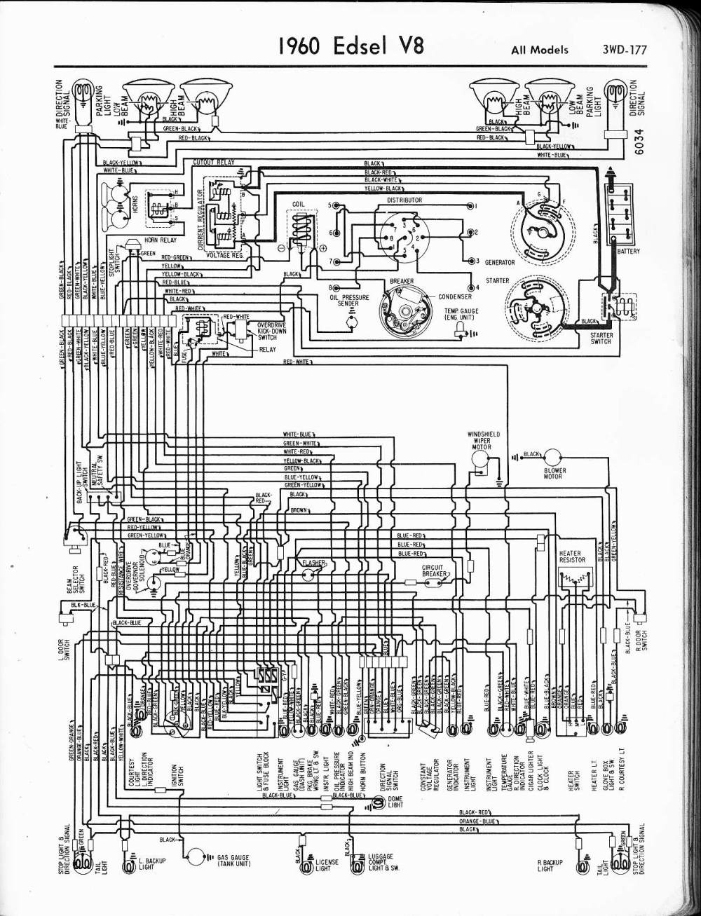 medium resolution of edsel wiring diagrams 1958 edsel wiring diagram