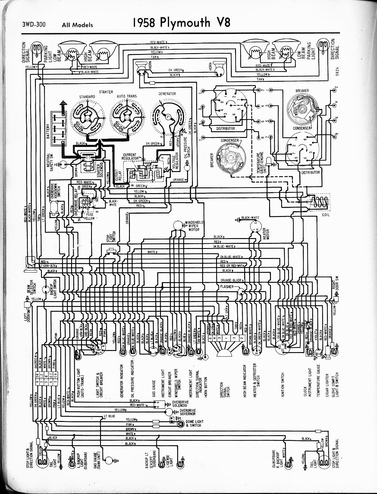 1965 Plymouth Belvedere Wiring Diagram Auto Electrical Oldsmobile V8 Engine 1958