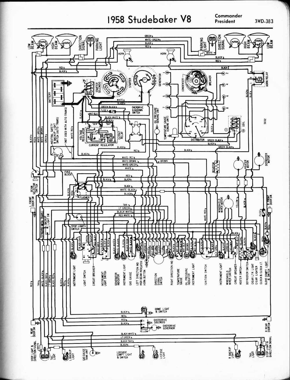 medium resolution of studebaker wiring diagrams the old car manual project wiring diagrams of 1957 studebaker and packard clipper