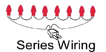 miniature christmas lights wiring diagram 12 volt boat glossary series a inexpensive method of the failure single lamp will cause string to go dark until defective is