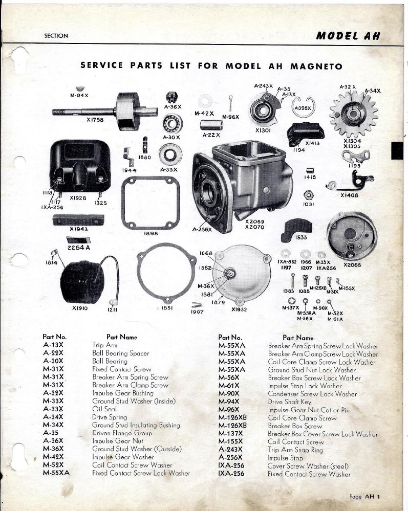 medium resolution of ah parts skinny p1 png