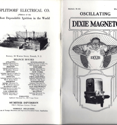 dixie 235 oscillating magneto skinny p1 png [ 999 x 845 Pixel ]