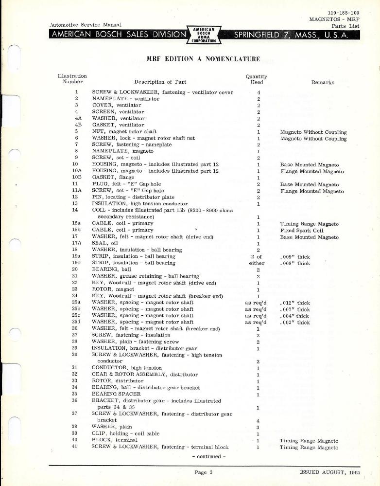 American Bosch MRF Magneto Parts List