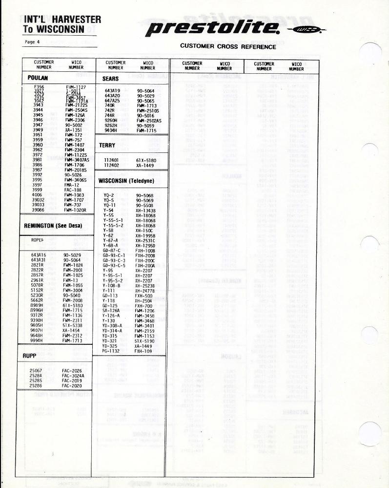 Mizuntitled: Bosch Distributor Cross Reference