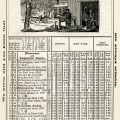 free vintage almanac graphic, herricks almanac February 1906, important events 1906, old book page, antique almanac
