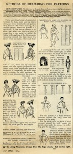 vintage sewing clipart, Victorian magazine clip art, measurements for sewing chart, how to measure for pattern, shabby paper graphics
